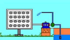 Solar Voltaic Pump