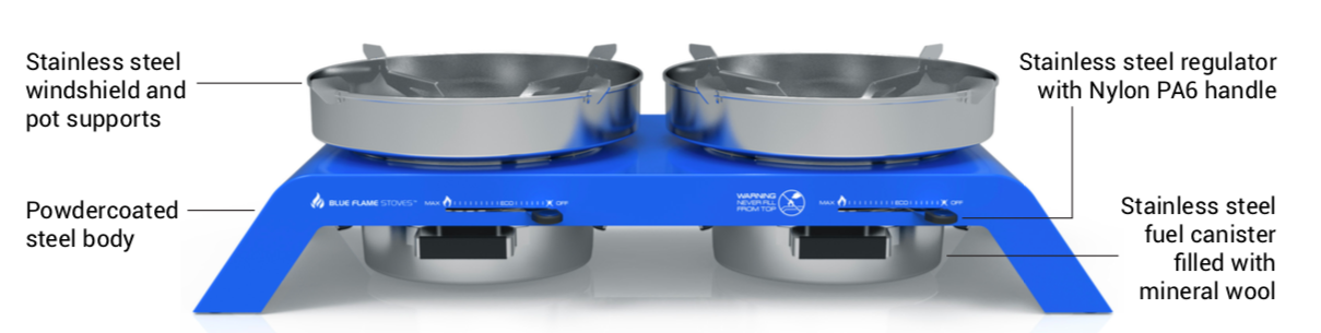 Blue Flame Stoves Double Burner